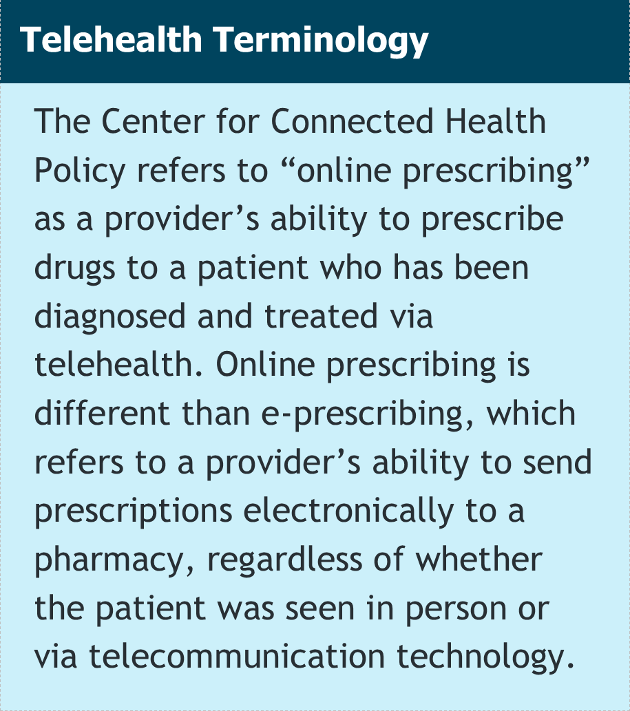 telehealth-onlineprescribing-risks