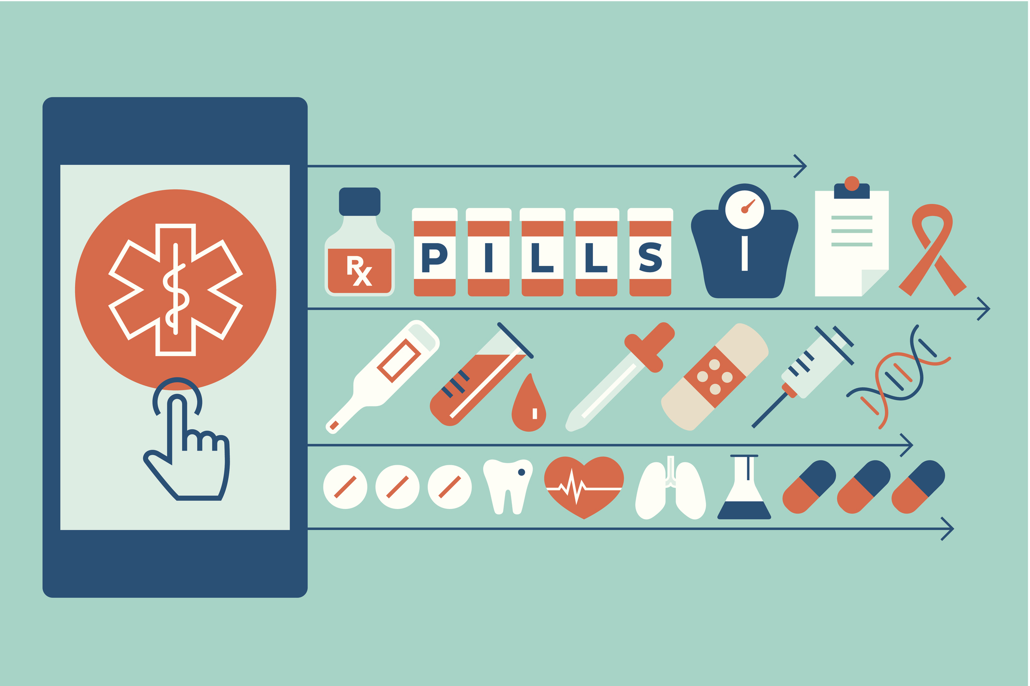 Risk Perspectives in Telehealth: Online Prescribing